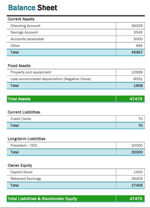 balance-sheet-1