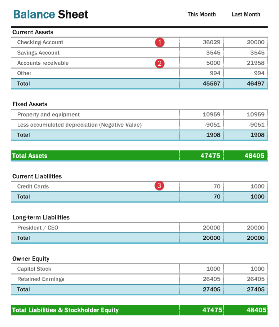 Balance Sheet 4  Financial Balance Sheet Template