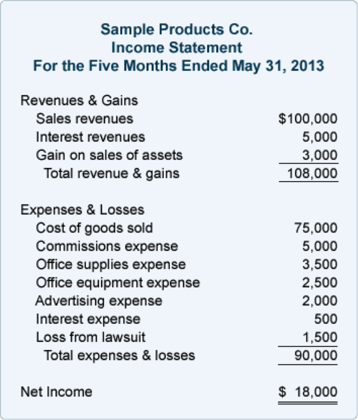 Income statement template for excel.